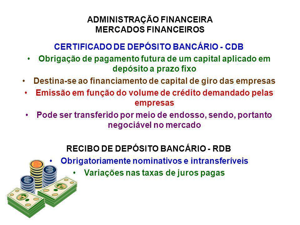 CERTIFICADO DE DEPÓSITO BANCÁRIO - CDB