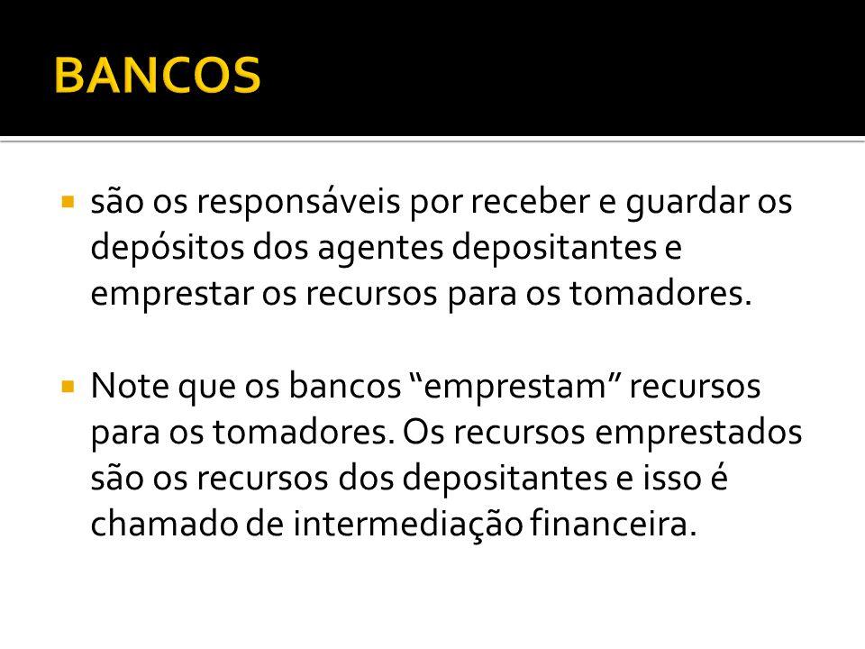 BANCOS são os responsáveis por receber e guardar os depósitos dos agentes depositantes e emprestar os recursos para os tomadores.