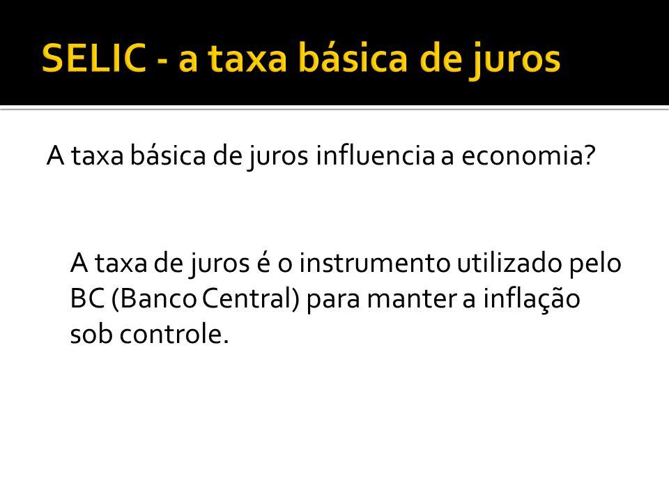 SELIC - a taxa básica de juros