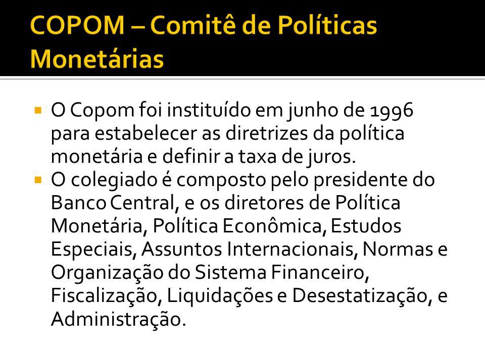COPOM – Comitê de Políticas Monetárias