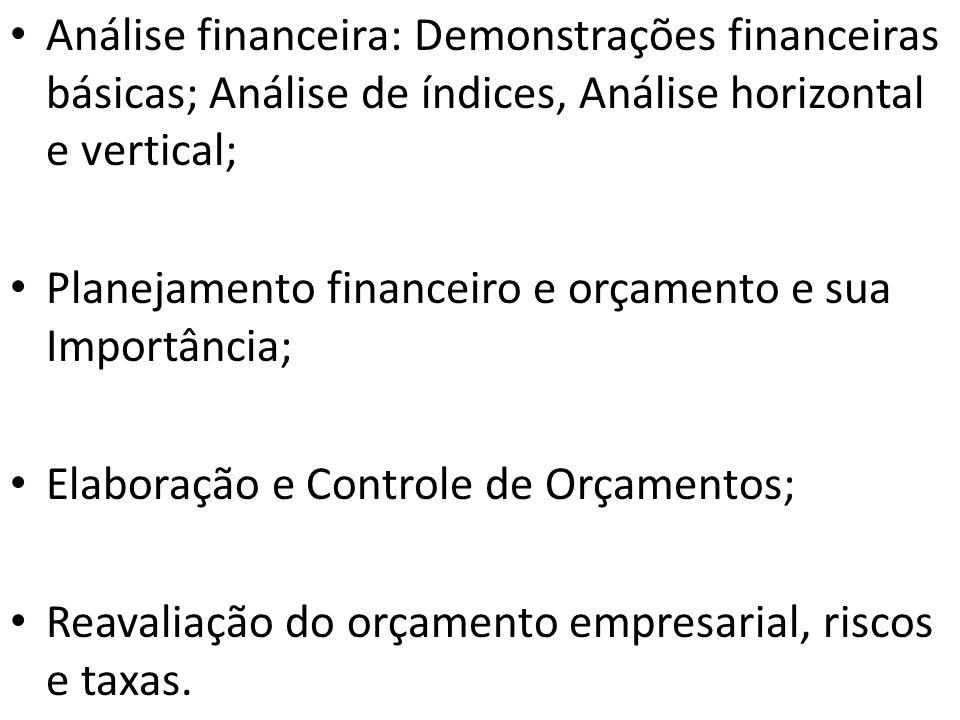 Análise financeira: Demonstrações financeiras básicas; Análise de índices, Análise horizontal e vertical;