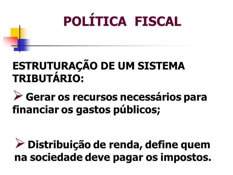 POLÍTICA FISCAL ESTRUTURAÇÃO DE UM SISTEMA TRIBUTÁRIO: