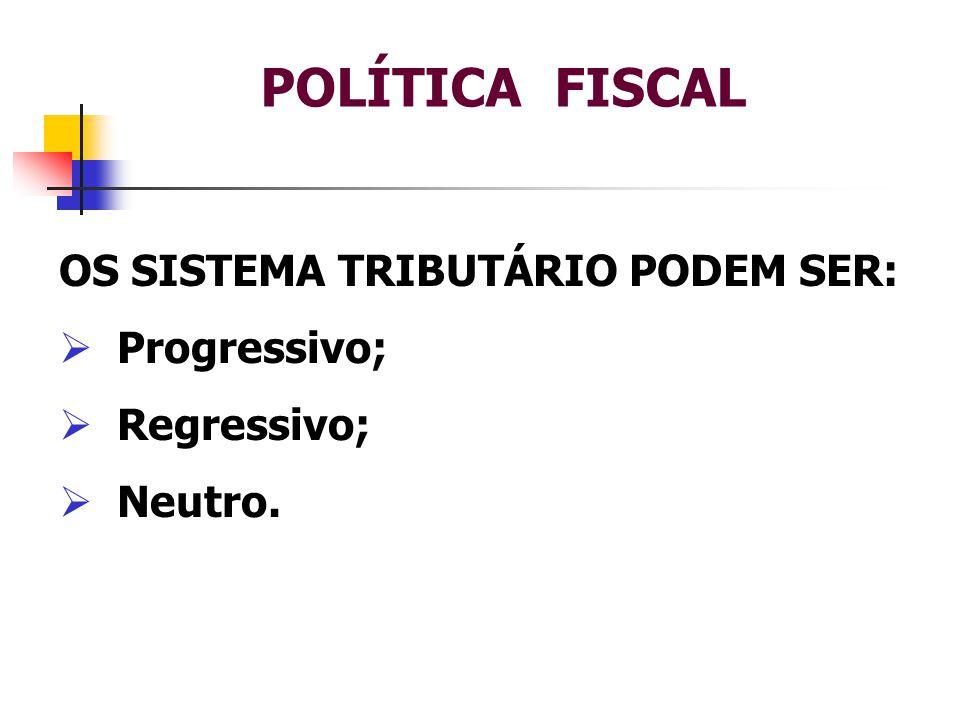 POLÍTICA FISCAL OS SISTEMA TRIBUTÁRIO PODEM SER: Progressivo;