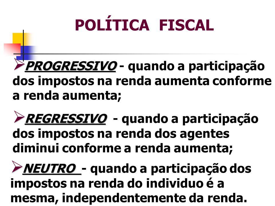 POLÍTICA FISCAL PROGRESSIVO - quando a participação dos impostos na renda aumenta conforme a renda aumenta;