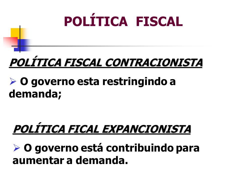 POLÍTICA FISCAL POLÍTICA FISCAL CONTRACIONISTA