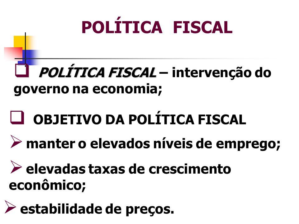 POLÍTICA FISCAL POLÍTICA FISCAL – intervenção do governo na economia;