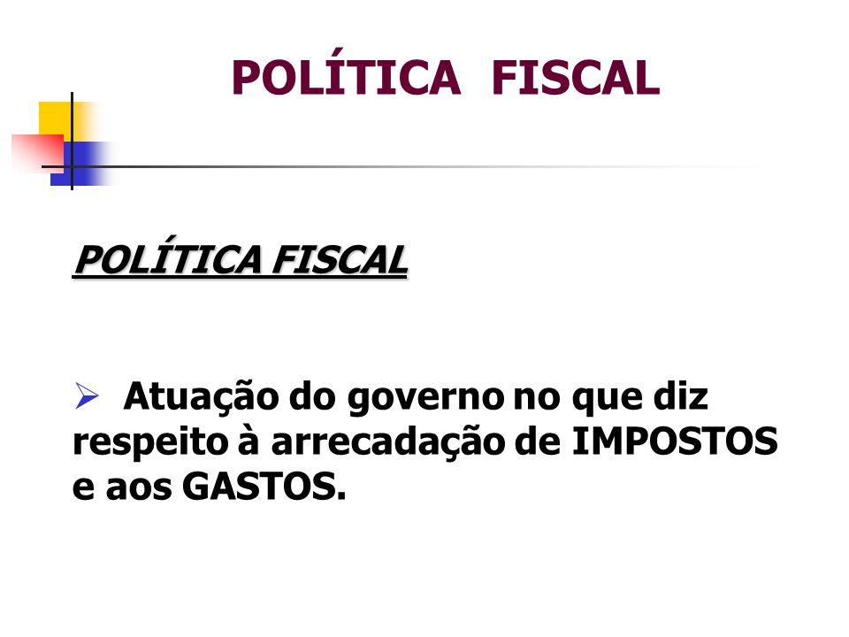 POLÍTICA FISCAL POLÍTICA FISCAL