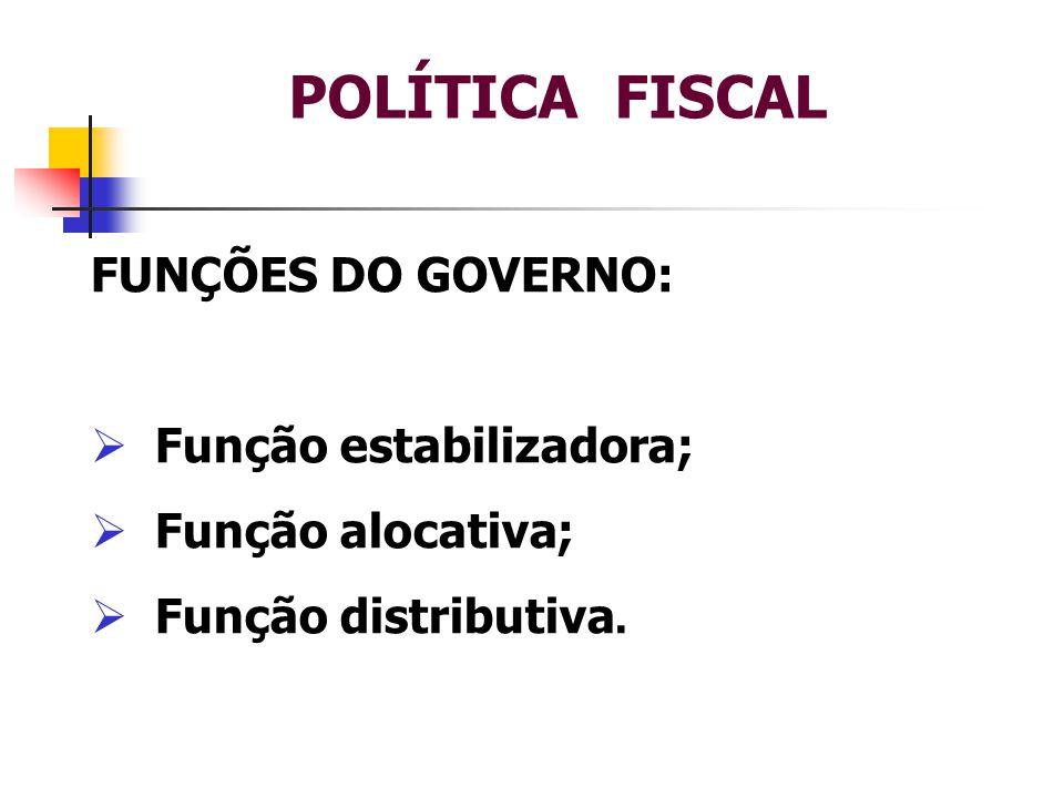 POLÍTICA FISCAL FUNÇÕES DO GOVERNO: Função estabilizadora;