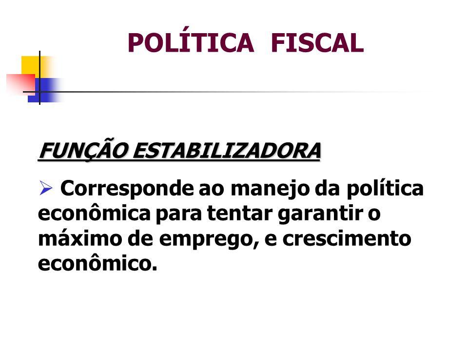 POLÍTICA FISCAL FUNÇÃO ESTABILIZADORA