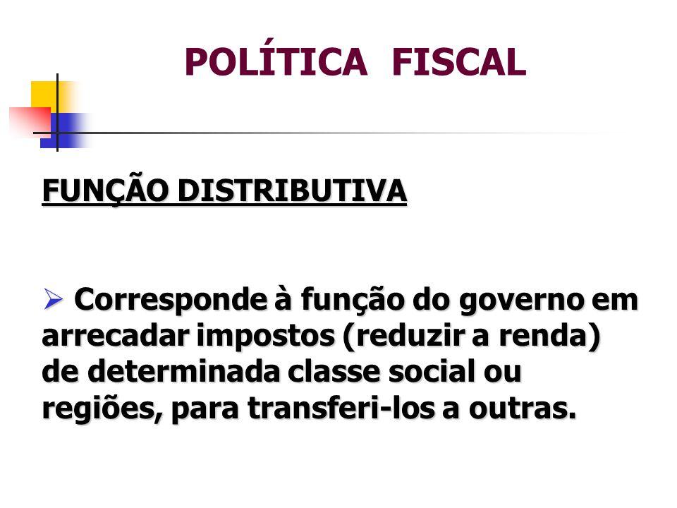 POLÍTICA FISCAL FUNÇÃO DISTRIBUTIVA