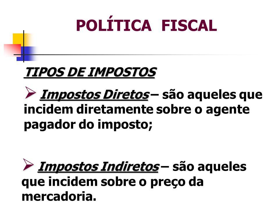 POLÍTICA FISCAL TIPOS DE IMPOSTOS