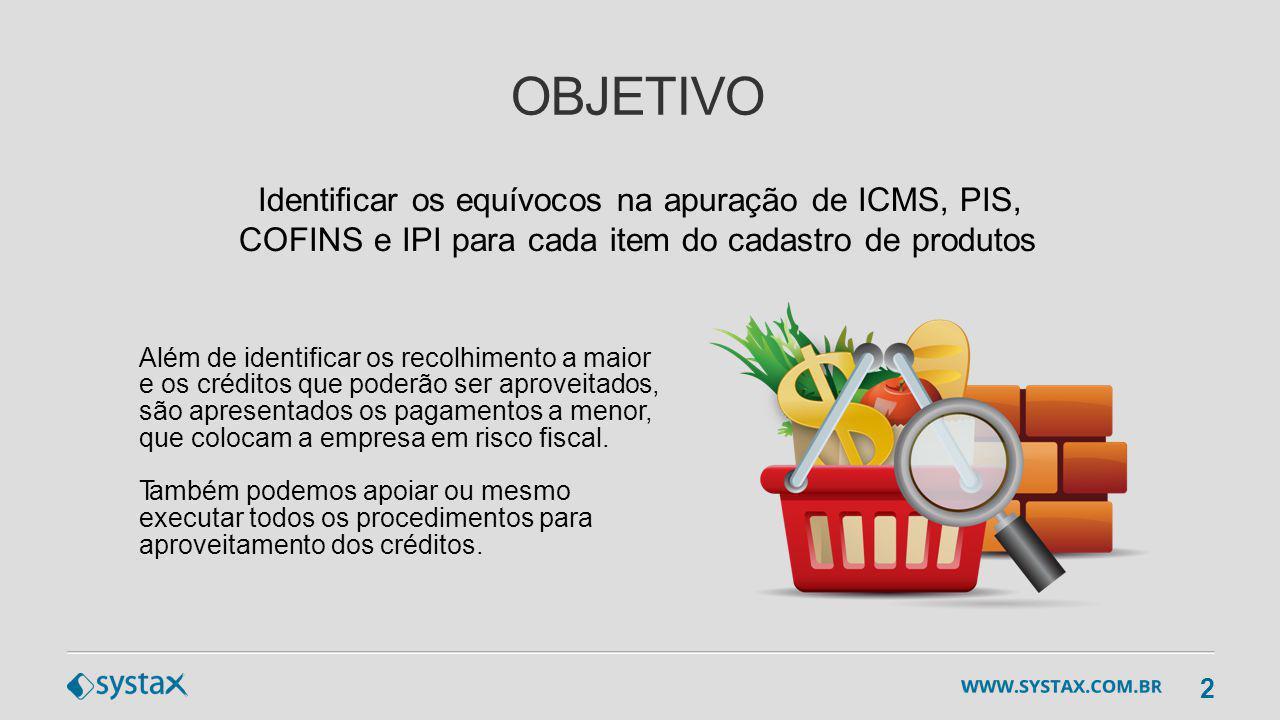OBJETIVO Identificar os equívocos na apuração de ICMS, PIS, COFINS e IPI para cada item do cadastro de produtos.