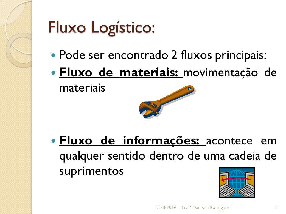 Fluxo Logístico: Pode ser encontrado 2 fluxos principais:
