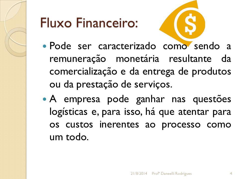 Fluxo Financeiro: