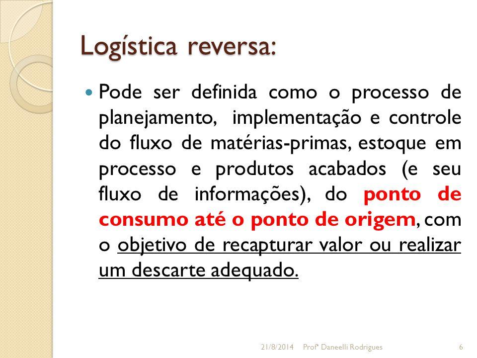 Logística reversa:
