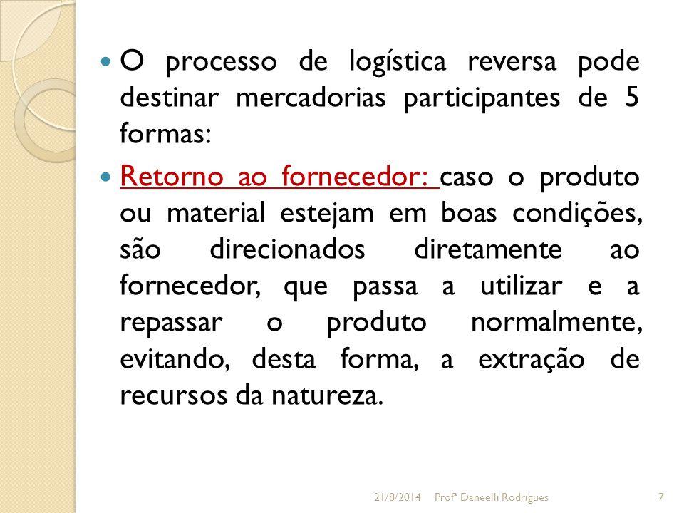 O processo de logística reversa pode destinar mercadorias participantes de 5 formas: