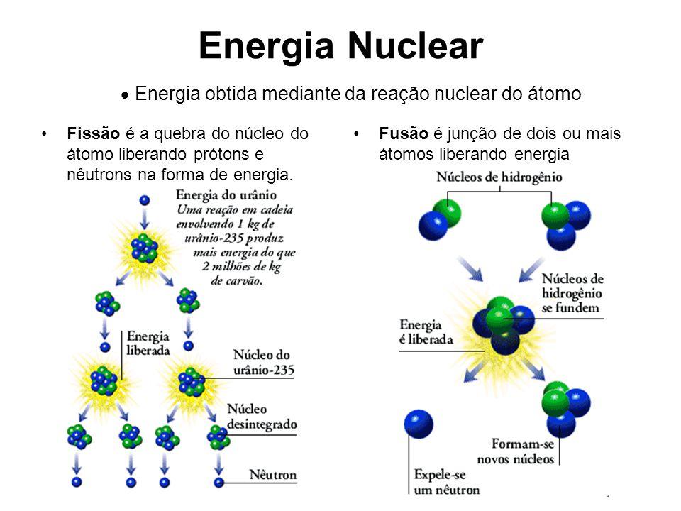 Energia Nuclear  Energia obtida mediante da reação nuclear do átomo