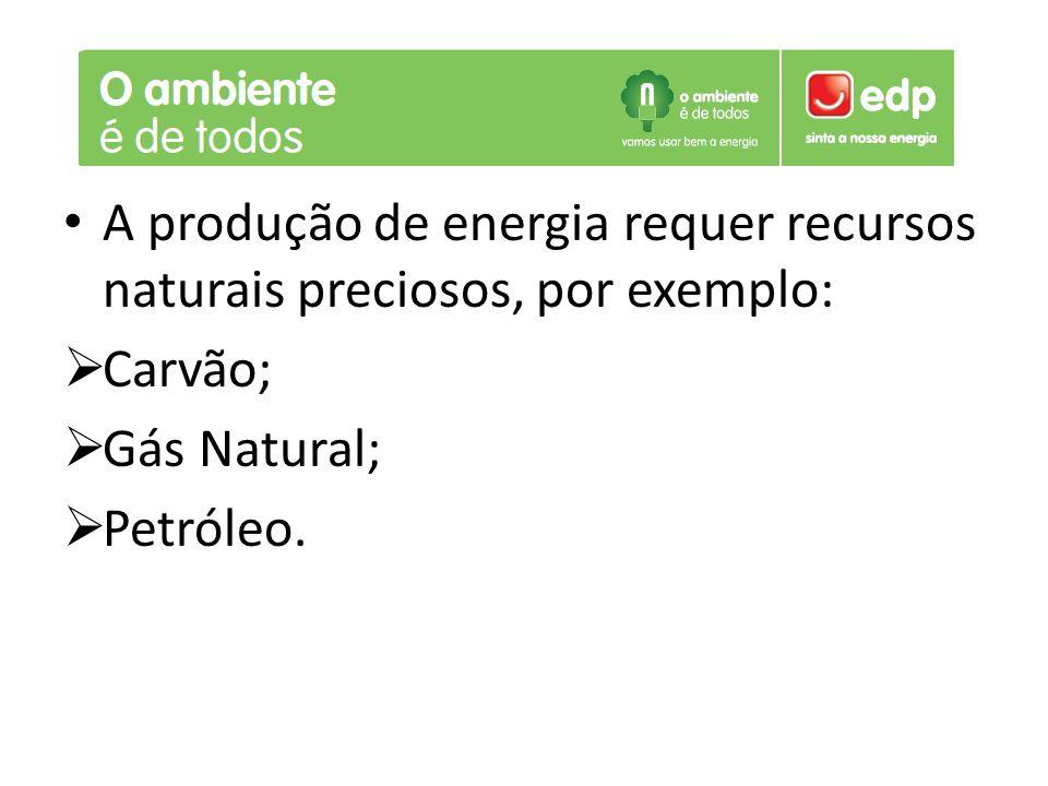 A produção de energia requer recursos naturais preciosos, por exemplo: