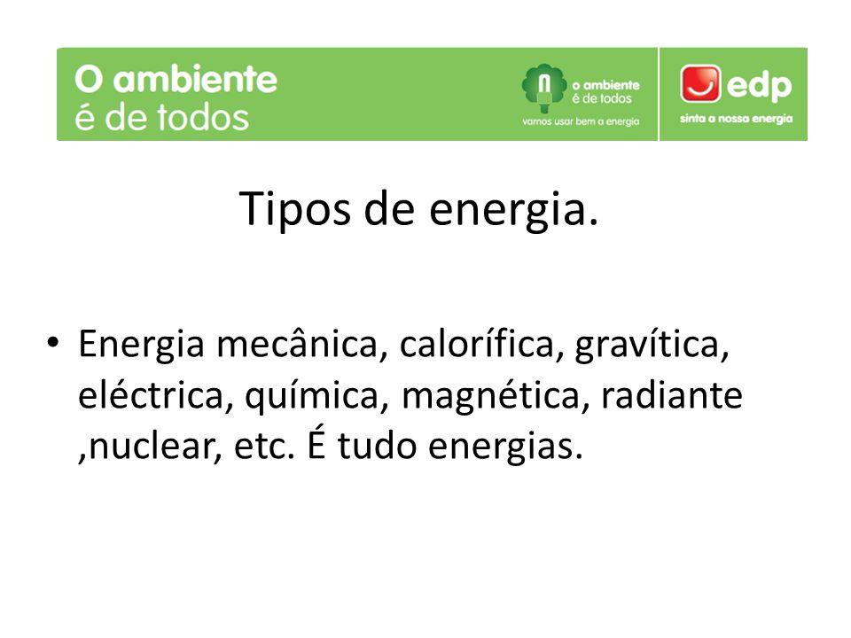 Tipos de energia.