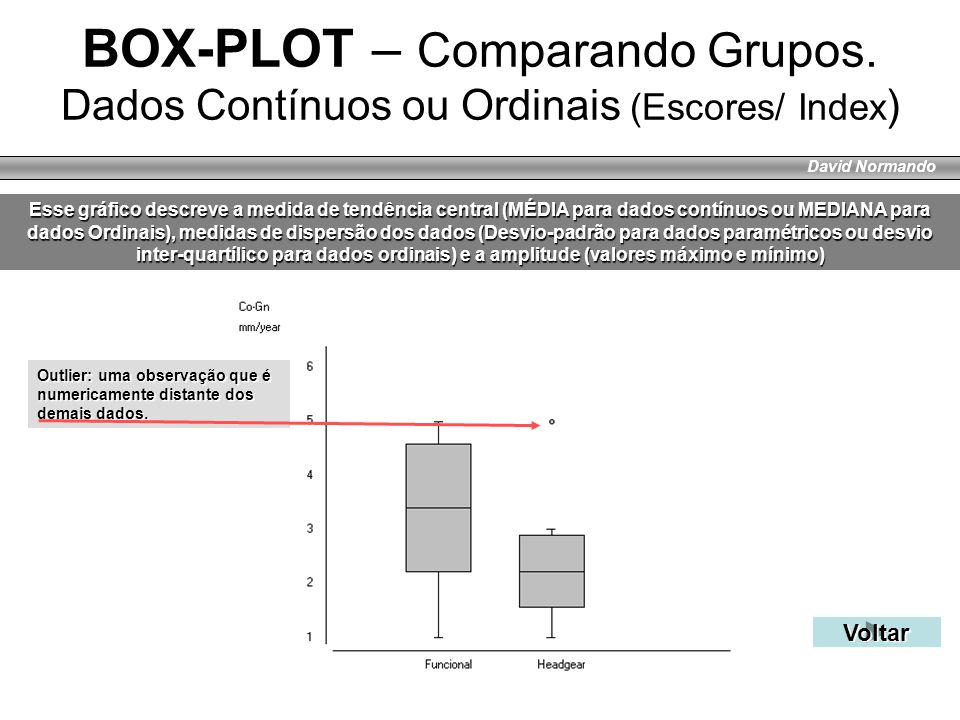 BOX-PLOT – Comparando Grupos