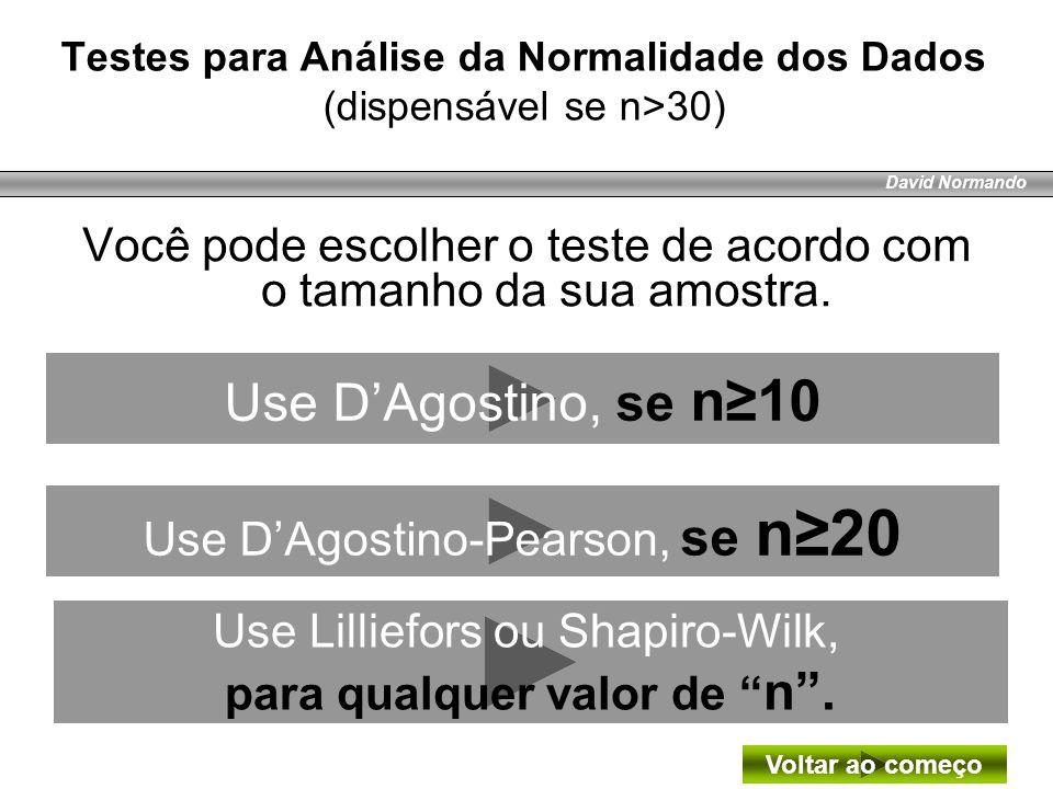 Testes para Análise da Normalidade dos Dados (dispensável se n>30)