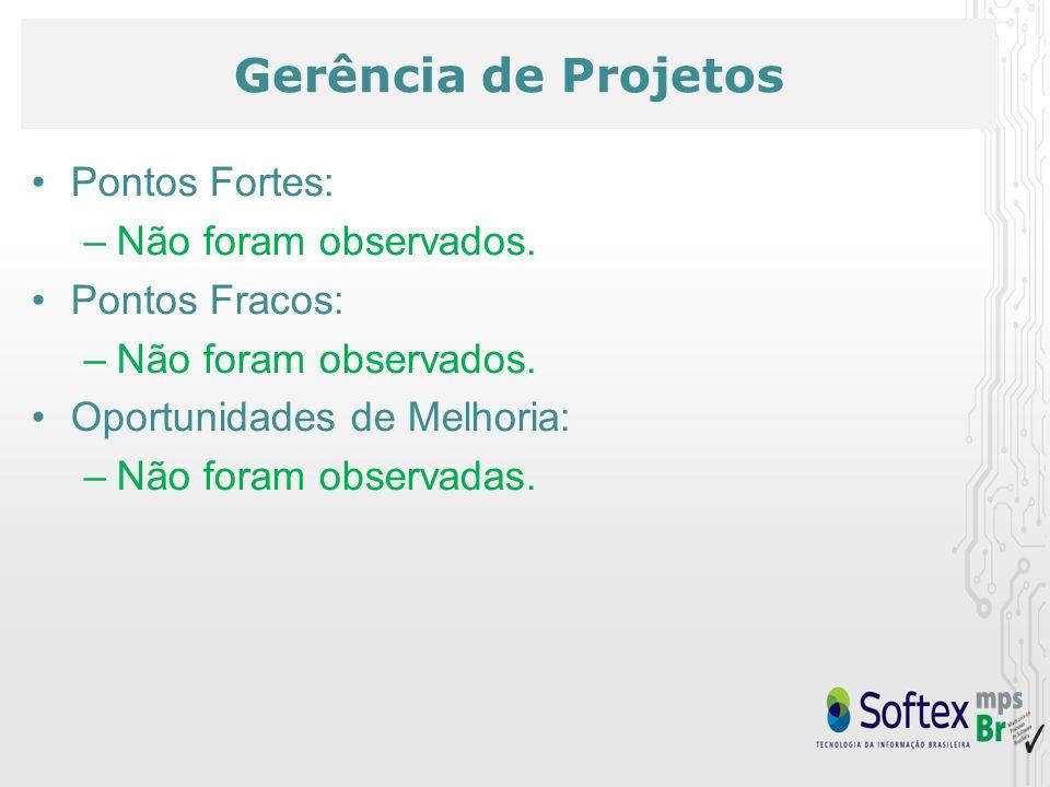 Gerência de Projetos Pontos Fortes: Não foram observados.