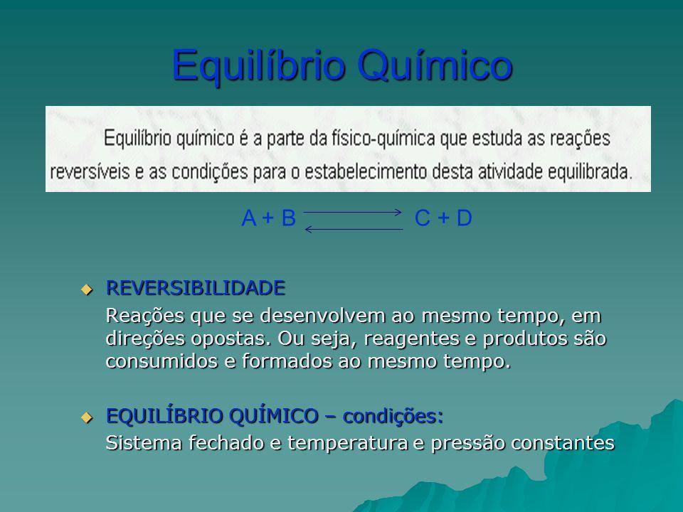 Equilíbrio Químico A + B C + D REVERSIBILIDADE