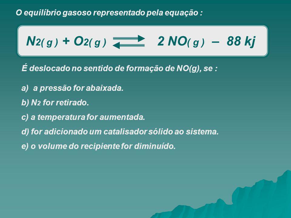 O equilíbrio gasoso representado pela equação :