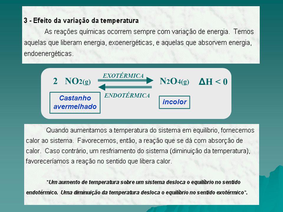 ΔH < 0 N2O4(g) 2 NO2(g) Castanho avermelhado incolor EXOTÉRMICA