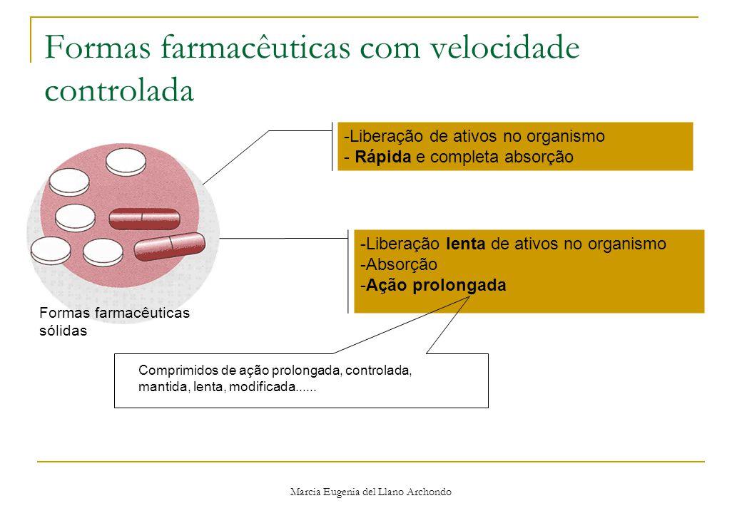 Formas farmacêuticas com velocidade controlada
