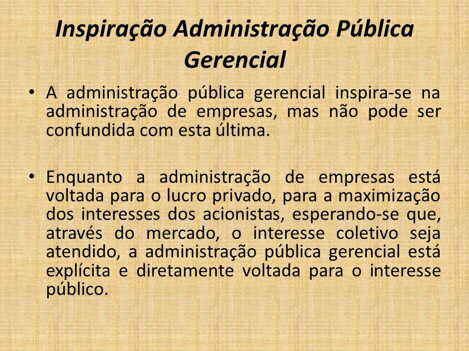 Inspiração Administração Pública Gerencial