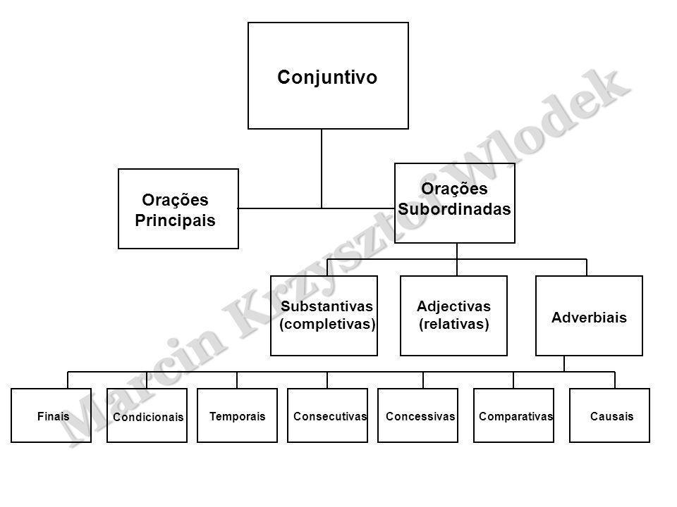 Substantivas (completivas) Adjectivas (relativas)
