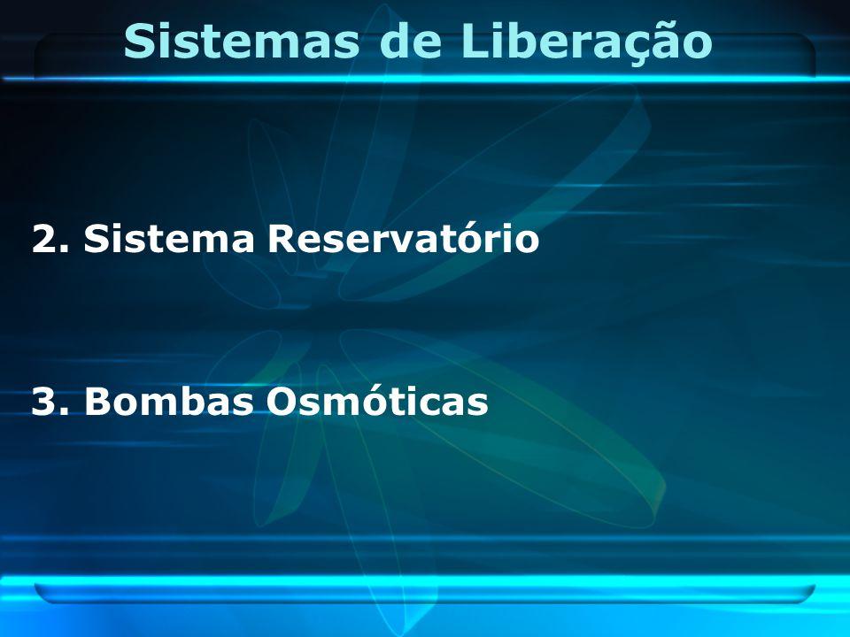 Sistemas de Liberação 2. Sistema Reservatório 3. Bombas Osmóticas