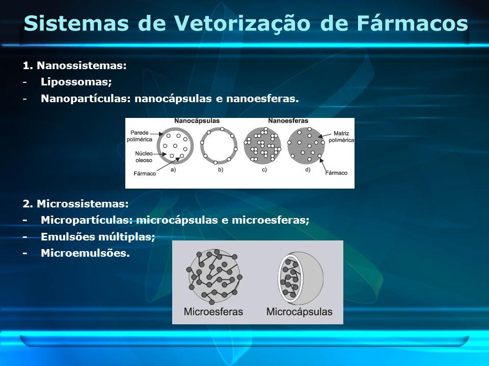 Sistemas de Vetorização de Fármacos
