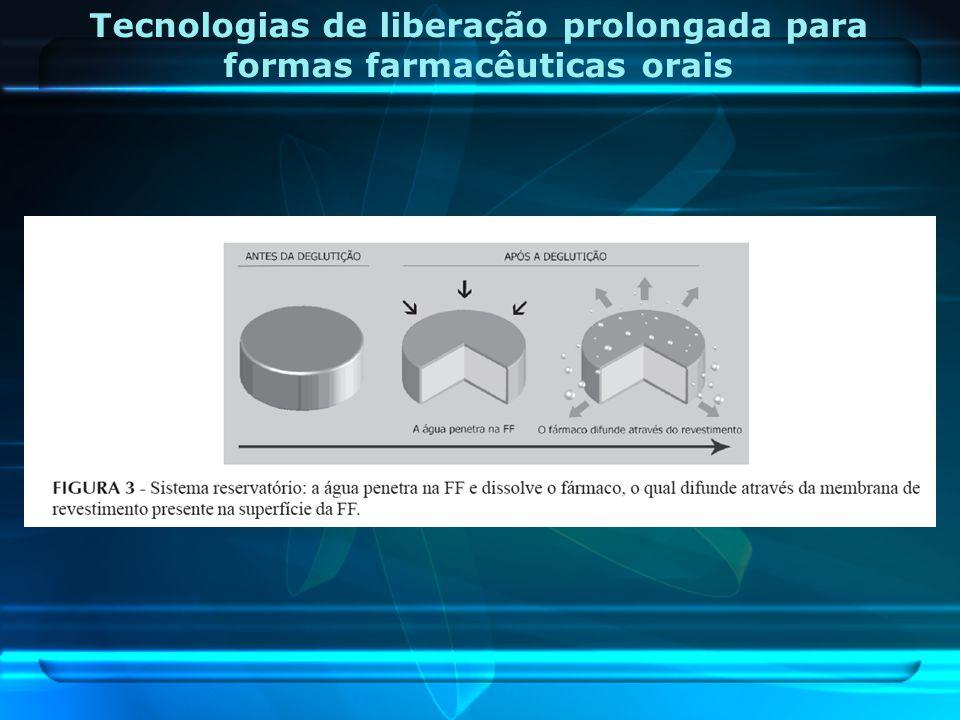 Tecnologias de liberação prolongada para formas farmacêuticas orais