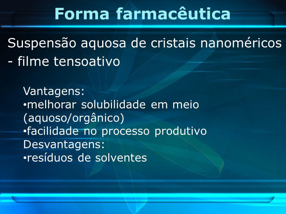 Forma farmacêutica Suspensão aquosa de cristais nanoméricos