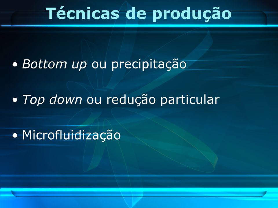 Técnicas de produção Bottom up ou precipitação