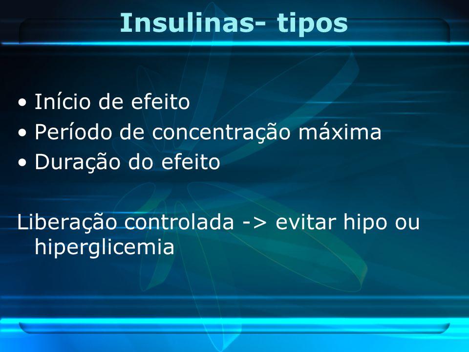 Insulinas- tipos Início de efeito Período de concentração máxima