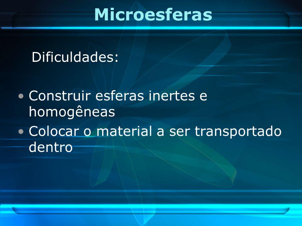 Microesferas Dificuldades: Construir esferas inertes e homogêneas