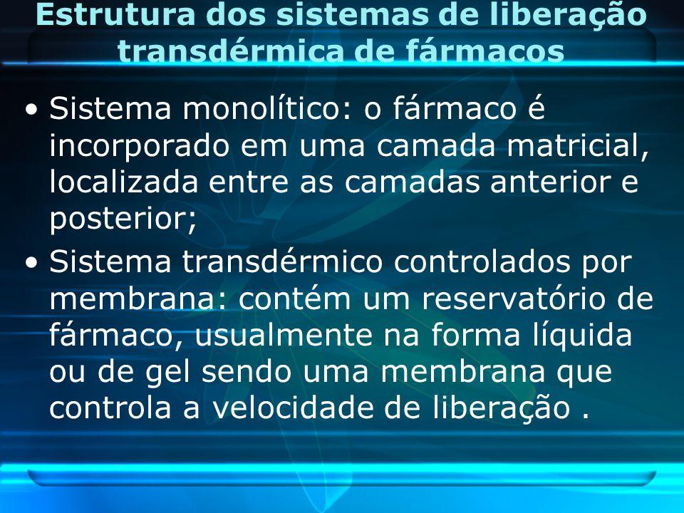 Estrutura dos sistemas de liberação transdérmica de fármacos