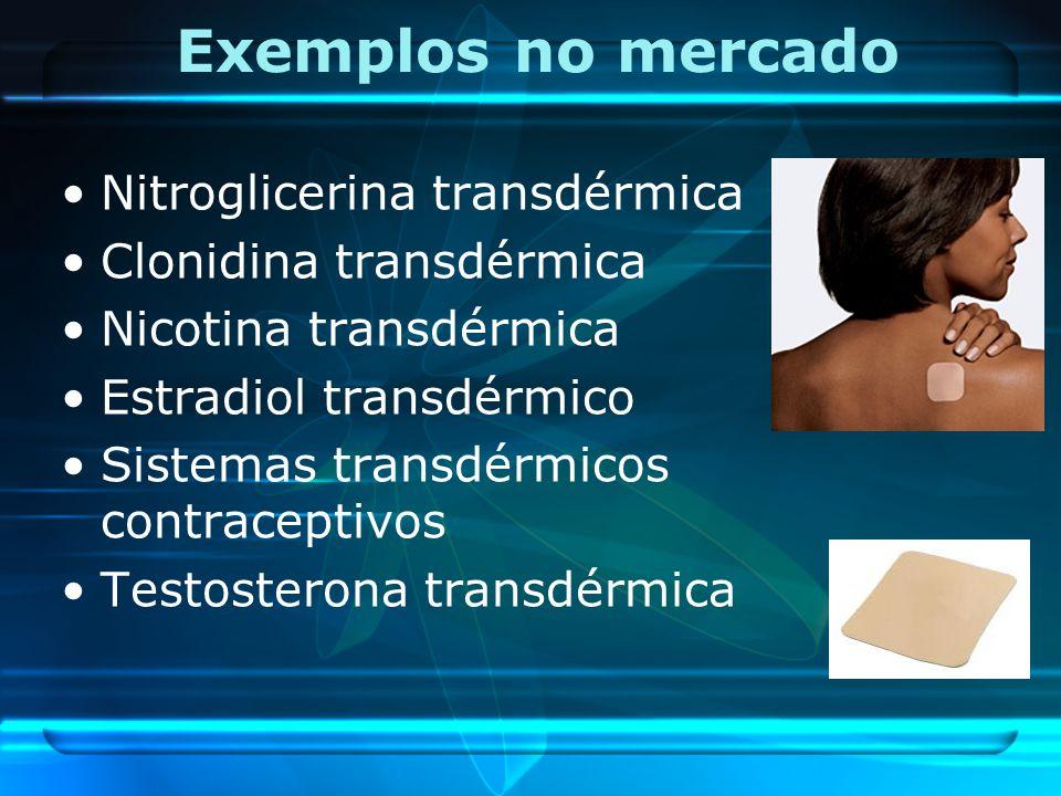 Exemplos no mercado Nitroglicerina transdérmica Clonidina transdérmica