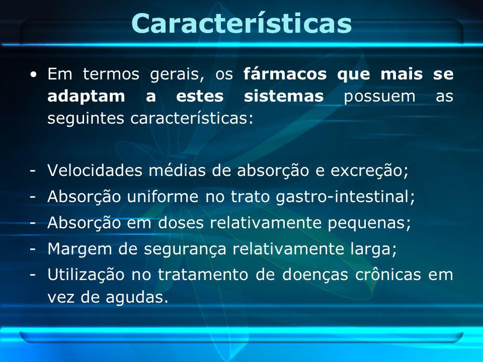 Características Em termos gerais, os fármacos que mais se adaptam a estes sistemas possuem as seguintes características: