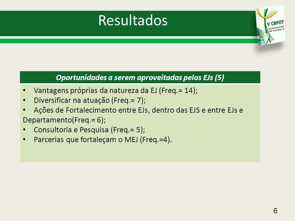 Oportunidades a serem aproveitadas pelas EJs (5)