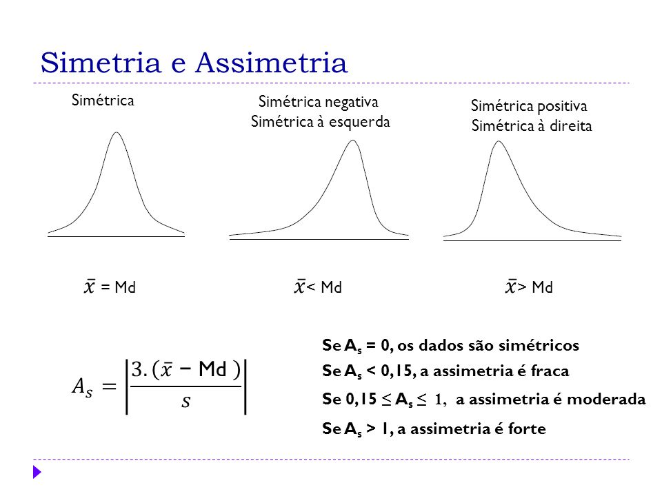 Simetria e Assimetria 𝑥 = Md 𝑥 < Md 𝑥 > Md 𝐴 𝑠 = 3. 𝑥 − Md 𝑠