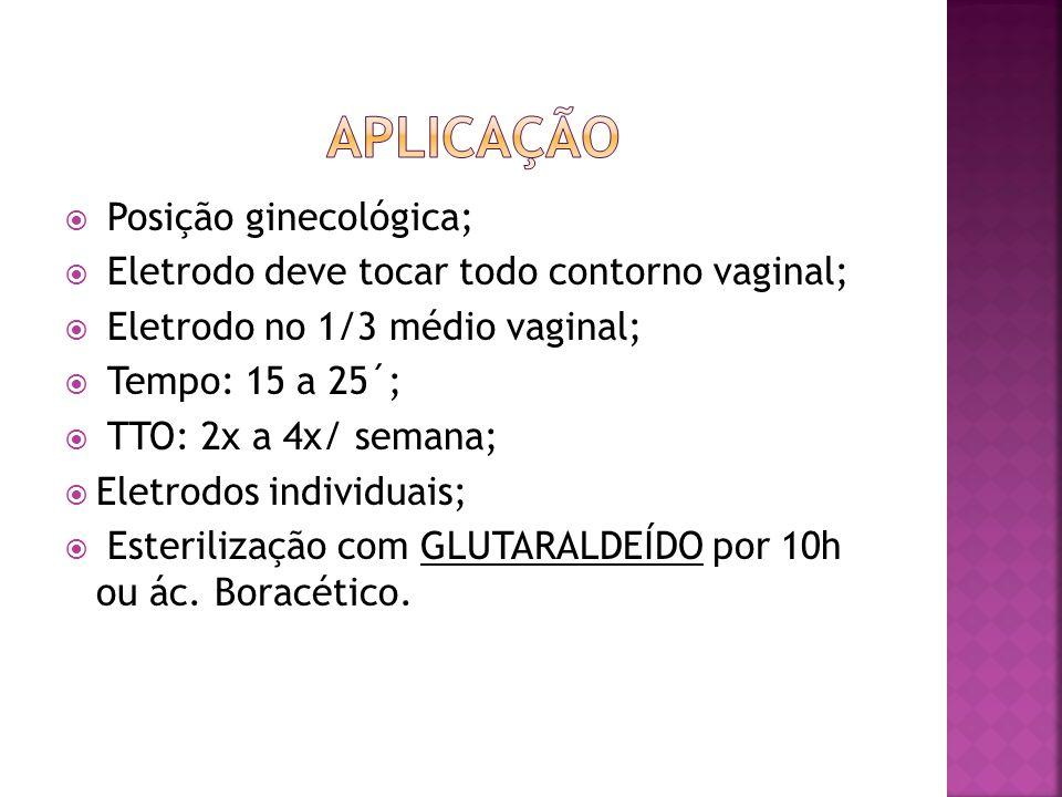 APLICAÇÃO Posição ginecológica;