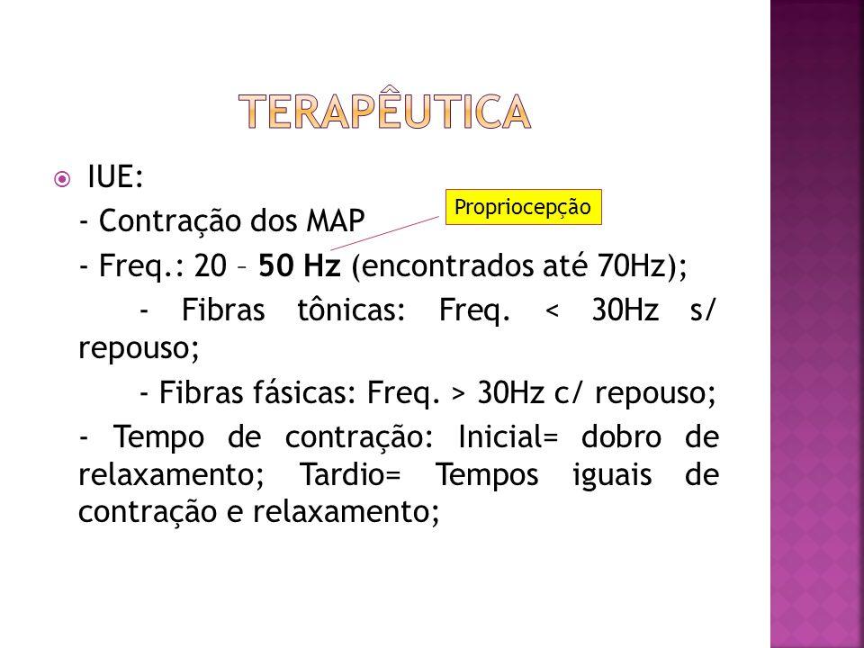 terapêutica IUE: - Contração dos MAP