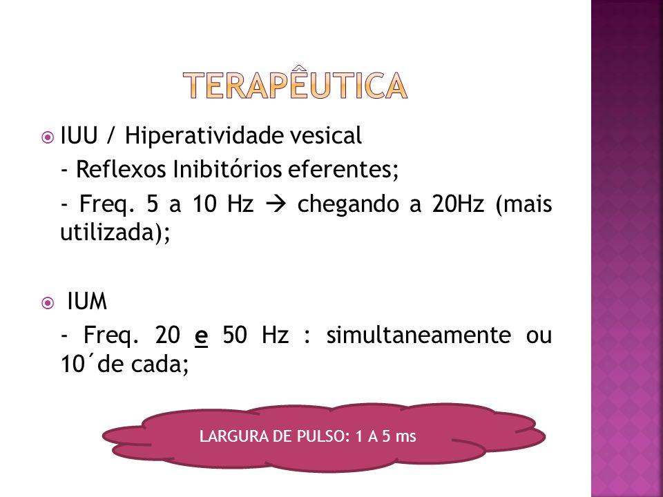 TERAPÊUTICA IUU / Hiperatividade vesical
