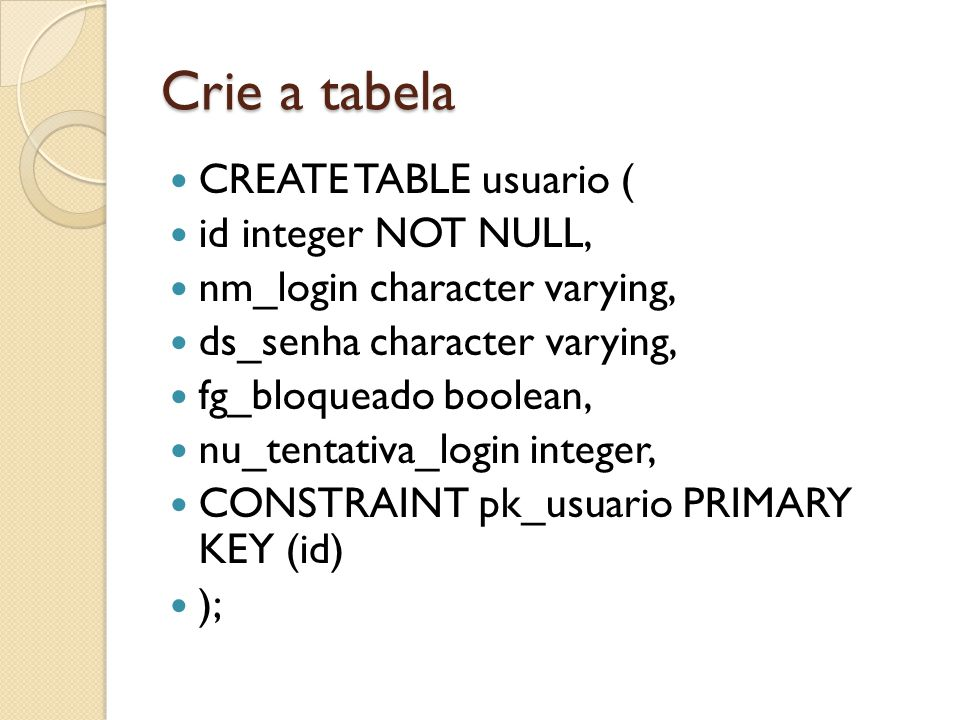 Crie a tabela CREATE TABLE usuario ( id integer NOT NULL,
