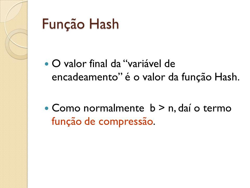 Função Hash O valor final da variável de encadeamento é o valor da função Hash.