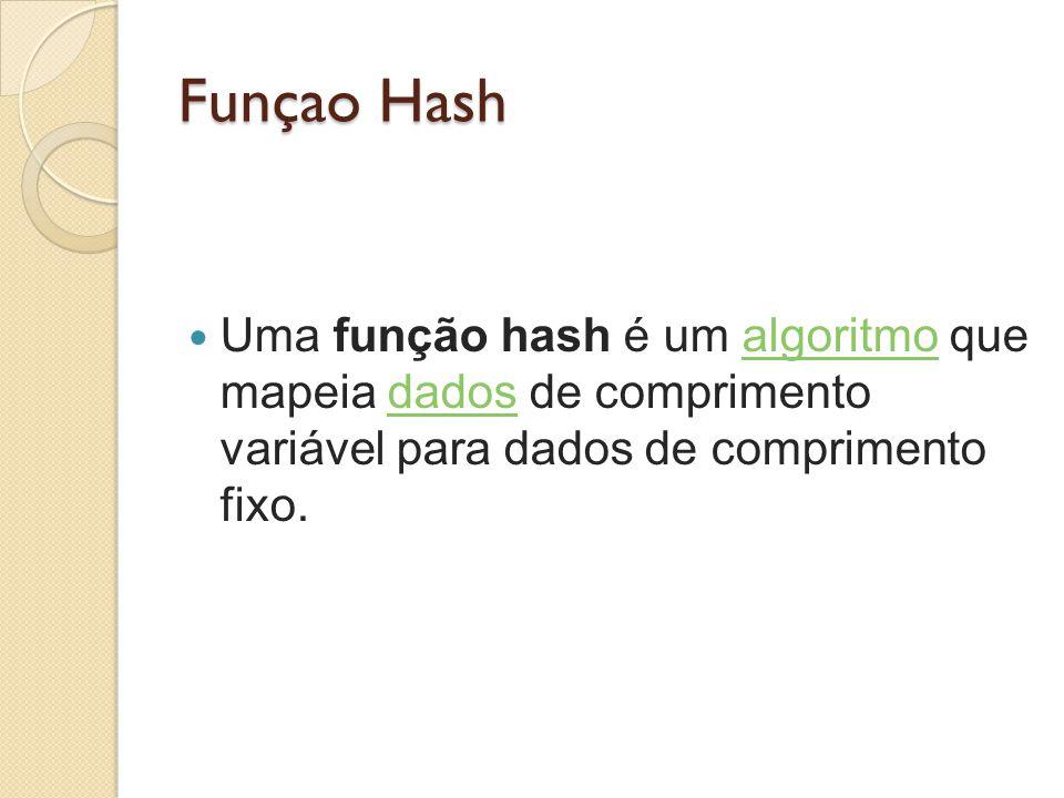 Funçao Hash Uma função hash é um algoritmo que mapeia dados de comprimento variável para dados de comprimento fixo.